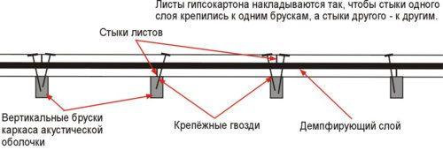 8-Изготовление-каркаса.jpg